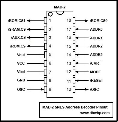 SNES MAD-2 address decoder pinout and truth table
